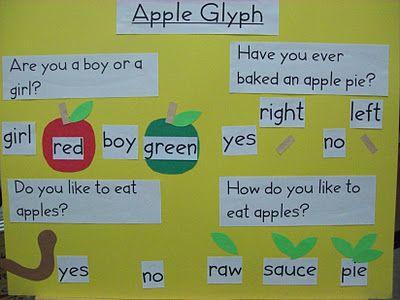 Chalk Talk: A Kindergarten Blog: apples