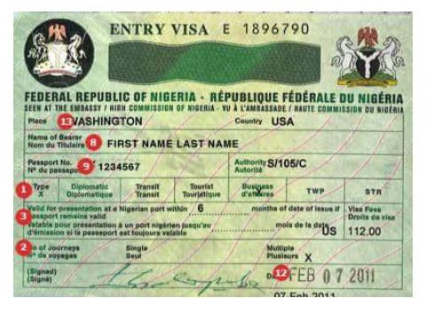 56b7a7813f9b5fe7feca185553ef5b1d - How Long Does A Nigerian Visa Take To Get