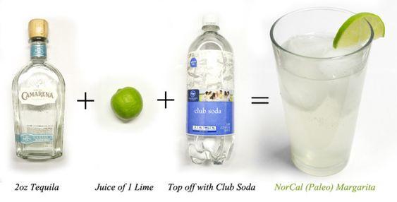 Paleo Alcoholic Drink