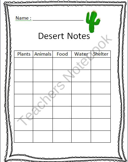 This Would Be A Great Worksheet To Compare The Different