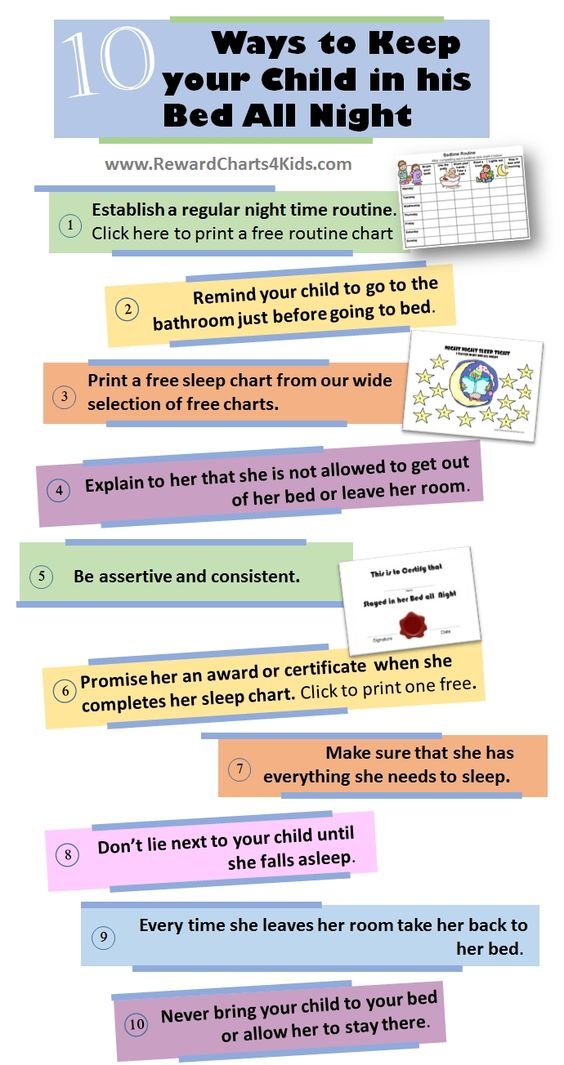 Beds Children And Bedtime Routine Chart On Pinterest
