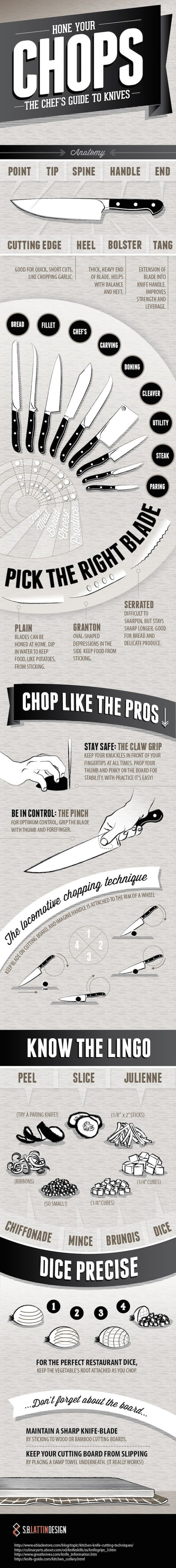 For knife skills...wish i would've had this guide when I was younger!