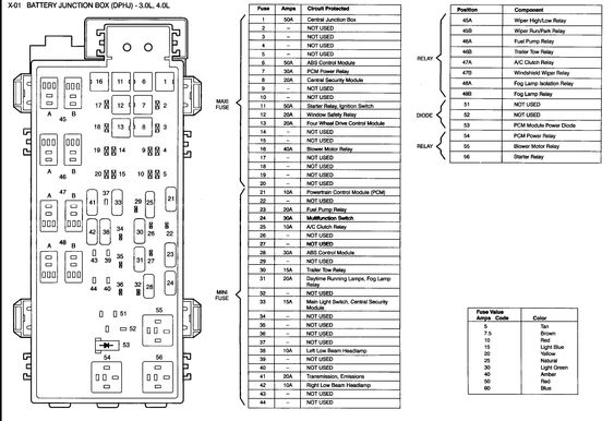 56cc8a3f001494d97230541844cd7628 ford ranger car parts mazda b2300 fuse box diagram mazda wiring diagram instructions 1995 mazda b2300 fuse box diagram at mifinder.co