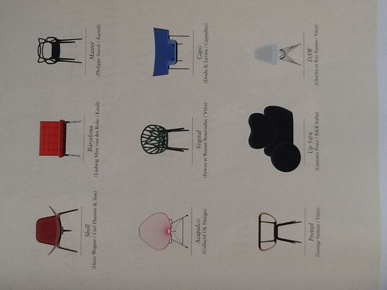 Chaises de designers