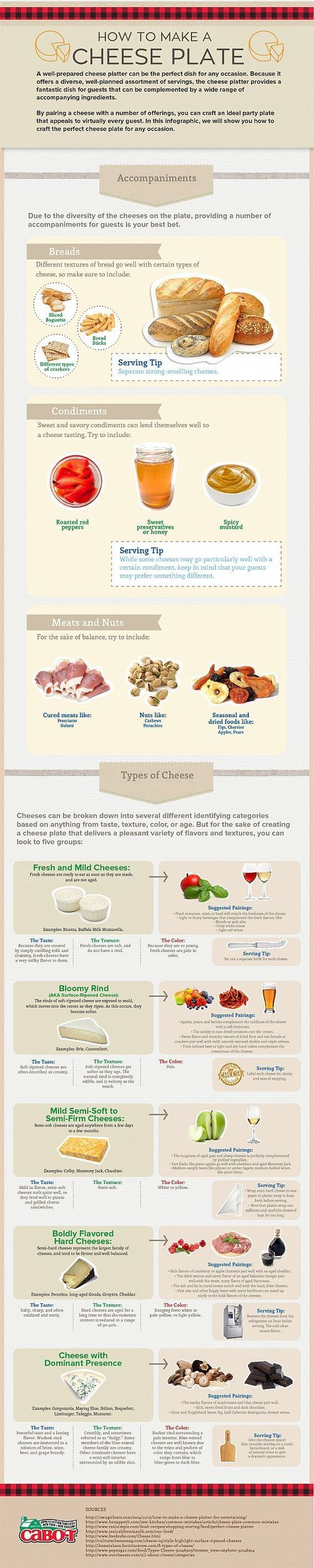 Great resource --> How to Make a Cheese Plate #cheeseboard @cabotcheese: