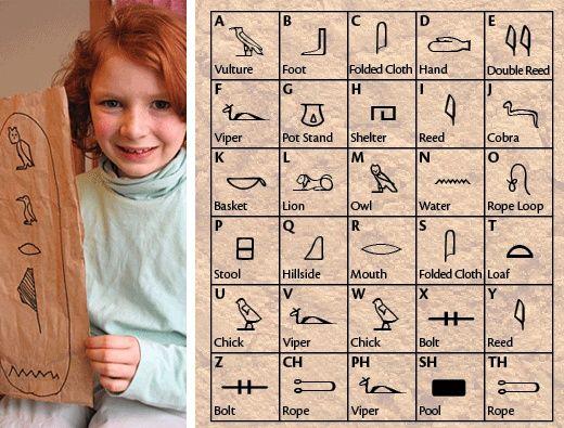Mayan hieroglyphic writing