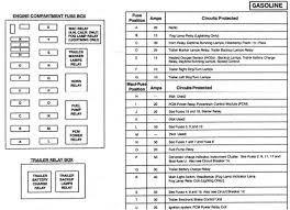 Fuse Panel 1996 Ford F150 Fuse Box Diagram Google Search Fuse Box Fuse Panel Fuses