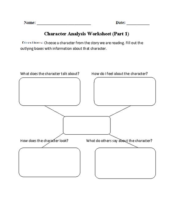 HD Desktop Wallpapers character sketch worksheets english gnaccom – Character Sketch Worksheet