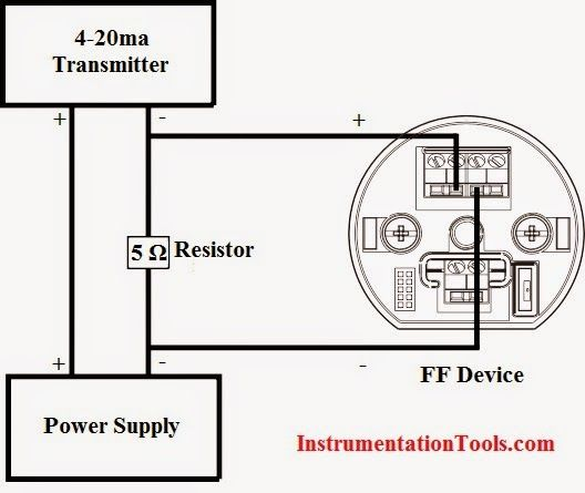 Convert 4 20ma Current Output To Foundation Fieldbus Control Systems Engineering Converter Foundation