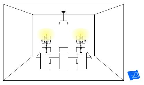 Tall Candelabra Means Less Visual Obstruction At Eye Level Click Through To The Website For More
