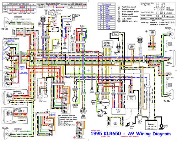 56e29b9bd0721bd6310ce69efe3facab pre and post klr klr 650 wiring diagram & \