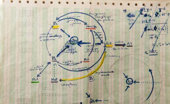 La última ecuación de Alexandre Grothendieck | Sociedad | EL PAÍS