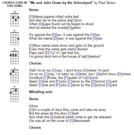 Ukulele ukulele chords and lyrics : Pinterest • The world's catalog of ideas