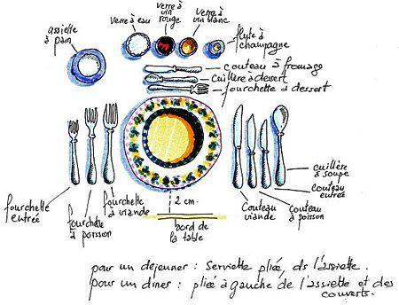 Une vrai table à la française et donc, pour manger, on utilise toujours en premier les couverts le plus à l'extérieur.