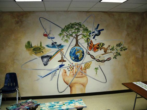 The world hands and world on pinterest for Educational mural