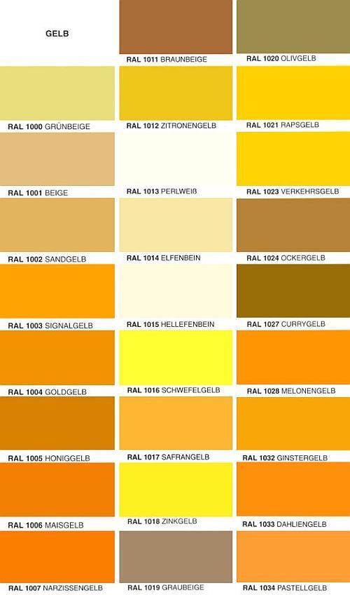 Ubersicht Ral Farben Ubersicht Ral Farben Fur Basislacke 2k