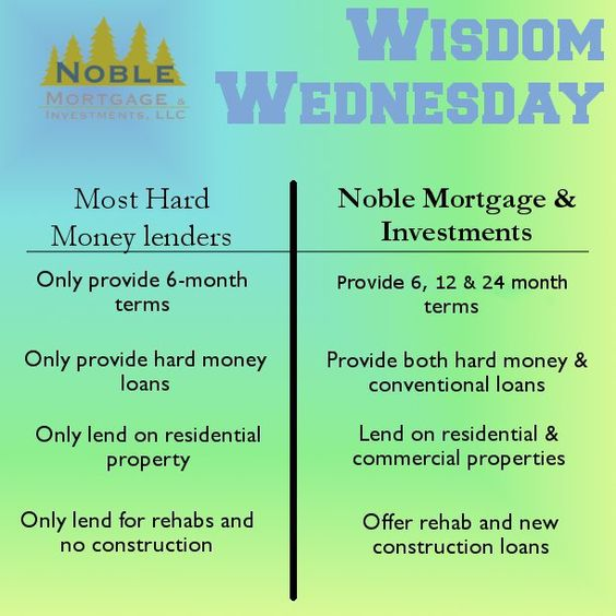 #WisdomWednesday It's safe to say that Noble Mortgage is a top notch Hard Money Lender! Call today and get pre-qualified! 713-680-8100 #hardmoney #realestateinvesting