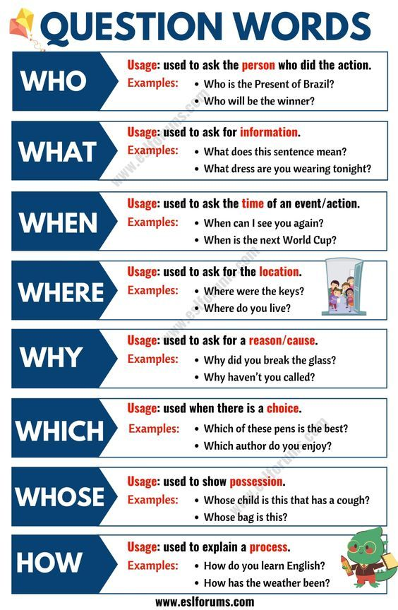 Wh Questions Words In 2021 English For Beginners Learn English Words Learn English Grammar Wh questions worksheets