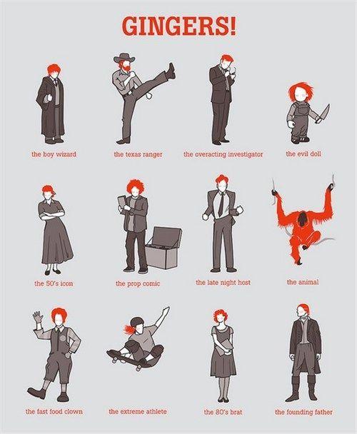 Ginger roles.