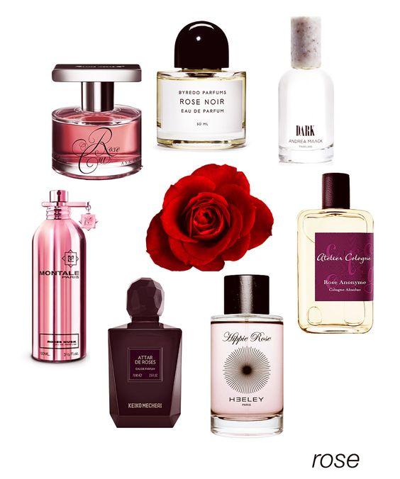Panduan Memilih Parfum Wanita Secara Tepat yang Tidak Menyebabkan Pusing