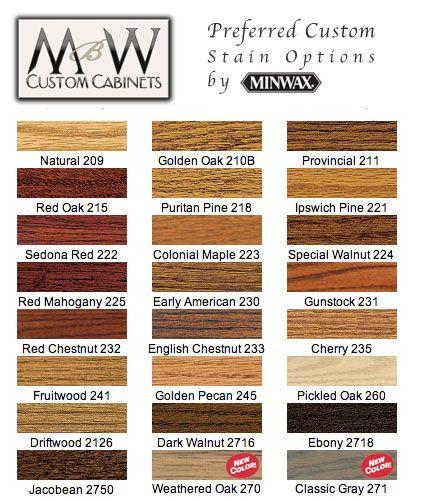 Stain Colors | Keri Wood Floors