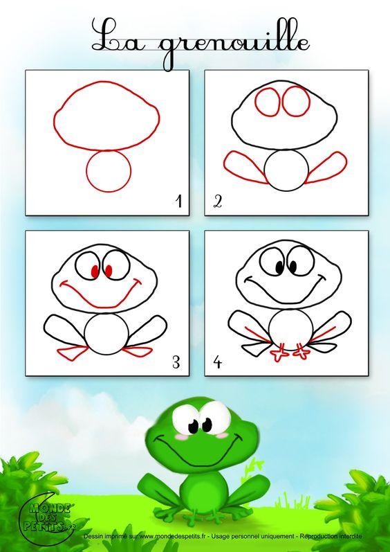 Grenouilles on pinterest - Comment dessiner des animaux facilement ...
