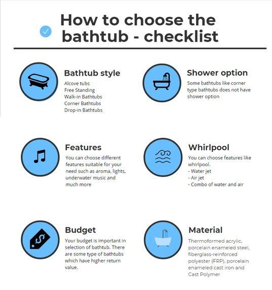 How To Choose The Bathtub Like A Pro Drop In Bathtub Bathtub