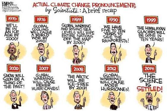 Klimaat tot de climax