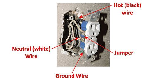 How To Change An Electrical Outlet Ask A Prepper In 2021 Electrical Outlets Electricity Home Maintenance