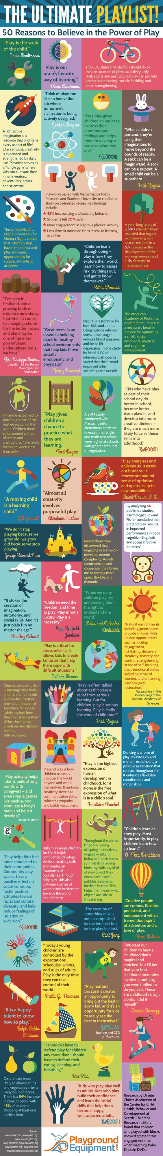 The Ultimate Playlist: 50 Reasons to Believe in the Power of Play #Infographic #Education #Kids