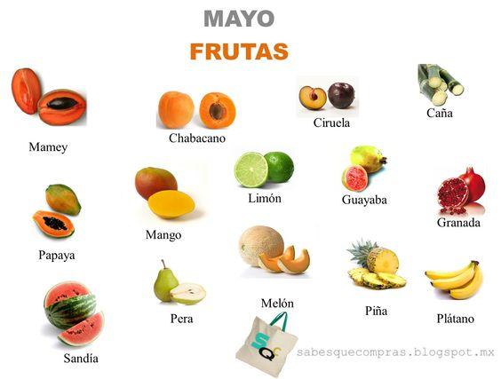 #Frutas Mes de #Mayo : #DF