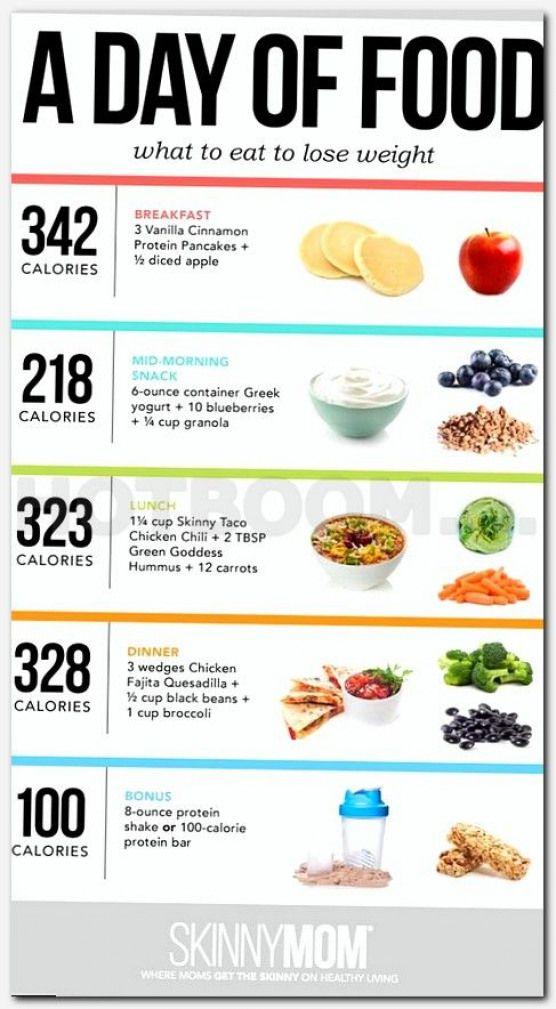 1500 kcal Diät für Diabetiker