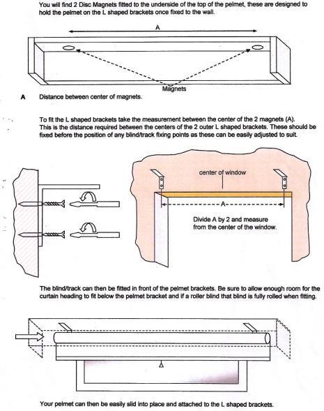 Pelmet instructions | pelmet | Pinterest