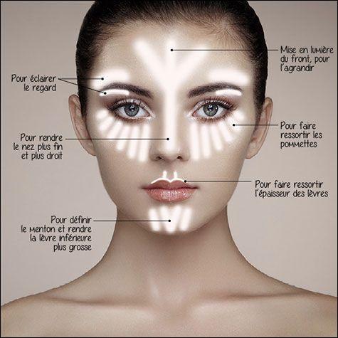 La nouvelle tendance en maquillage : le strobing!   Jean Coutu