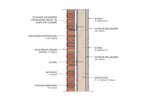 Gallery Of 16 Brick Cladding Constructive Details 12 In 2020 Brick Cladding Cladding Brick