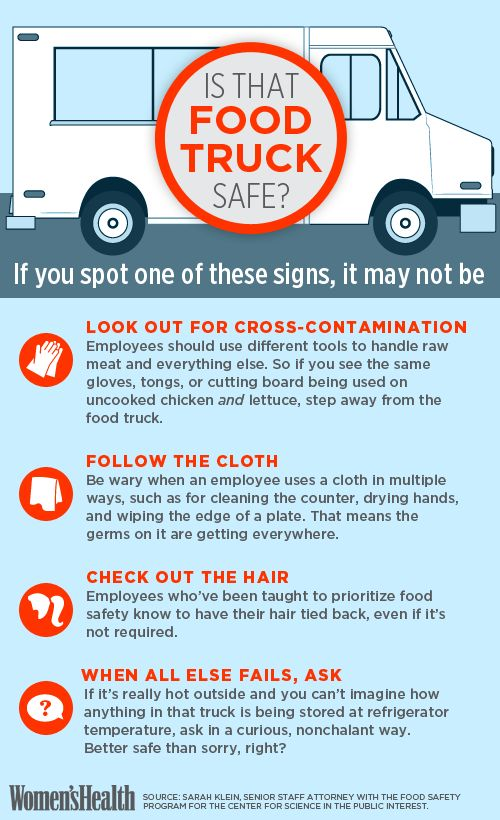 Is It Safe to Eat From Food Trucks? Food truck, Safe food and Safety - food truck business plan
