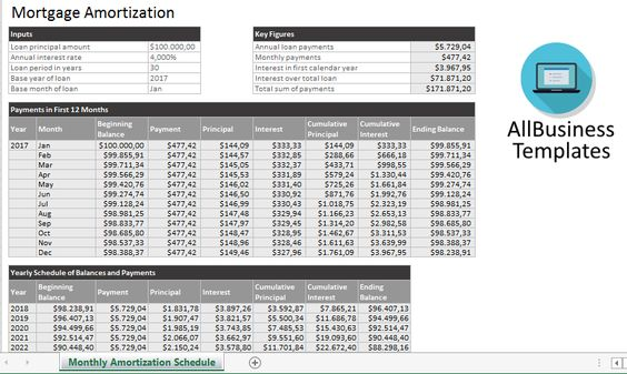 Monthly Amortization Schedule Excel - Download this Mortgage - amortization mortgage