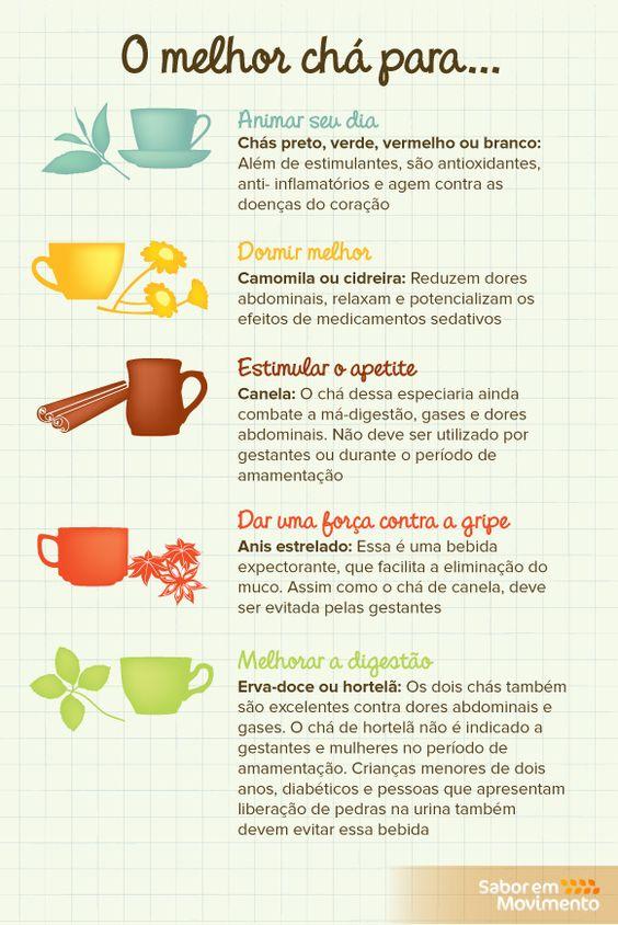 Os melhores chás para a sua saúde: