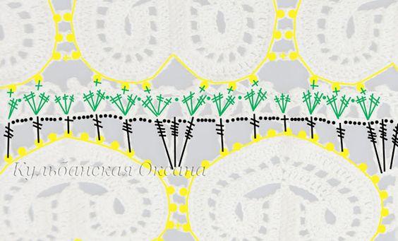 Graficos y Crochet: vestidos