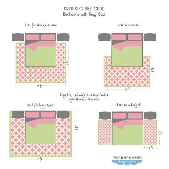 Area Rug Size Guide King Bed By Design Wotcha Designwotcha Com Via Flickr Decor Ideas