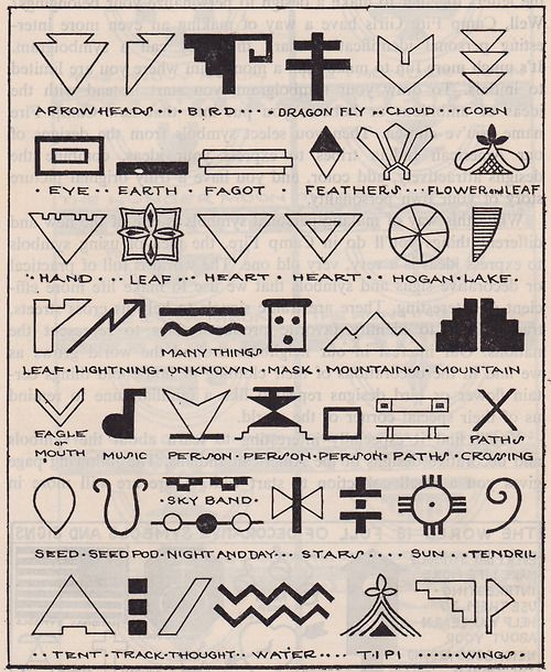 glyphes symboles and id es de tatouages on pinterest. Black Bedroom Furniture Sets. Home Design Ideas