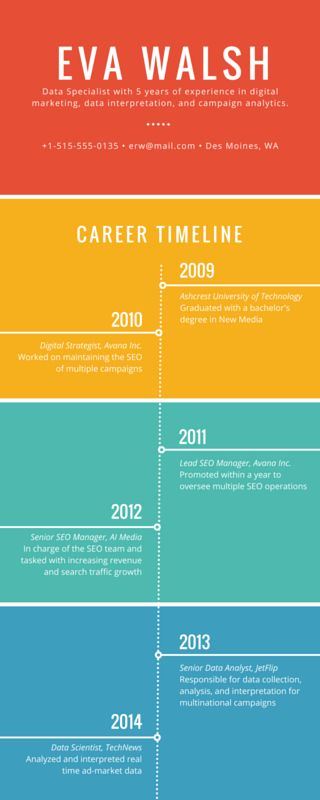 Colorful Career Timeline Infographic - Canva | Timeline ...