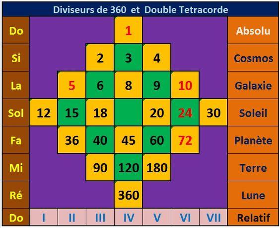 double_tetra_a46.jpg