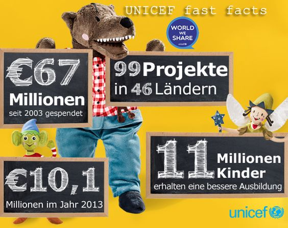 fast facts #13: IKEA http://www.believeinzero.at/world-we-share/fast-facts-13-ikea/