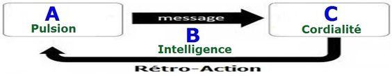 Les primaires à droite 57a53f5a203942e15a69bb6307adb598