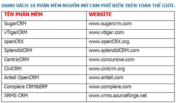 Saigon Newstyles (saigonnewstyles) on Pinterest