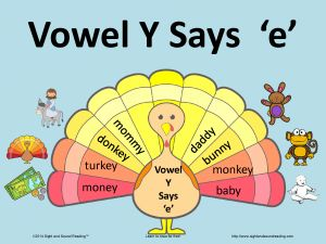 Y as a vowel says the long e sound when it is in a word with more than one syllable. Fun activity included! Visit http://www.sightandsoundreading.com for more information.