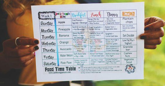 Nigerian Food Time Table Download Week 1 Nigerian Food Meal Time Boiled Vegetables