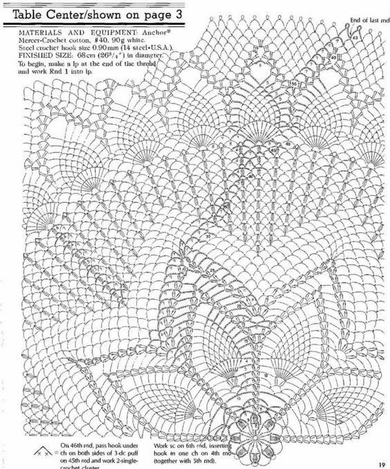 Crochet Patterns Free Diagram : Crochet! - Free Crochet Patterns- Something For All Levels ...