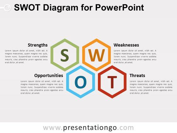 Swot Diagram For Powerpoint Presentationgo Com Swot Analysis Template Powerpoint Swot Analysis